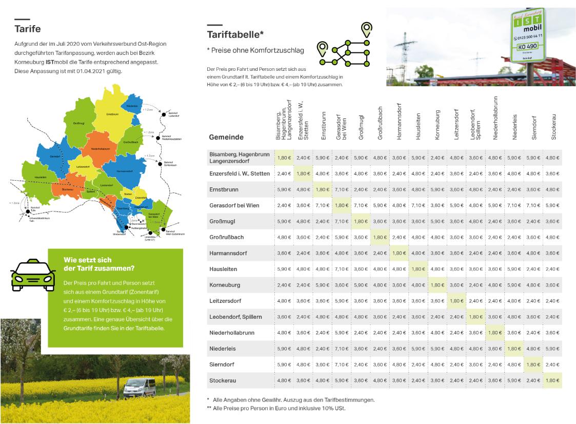 Tariftabelle der ISTmobil Region Korneuburg